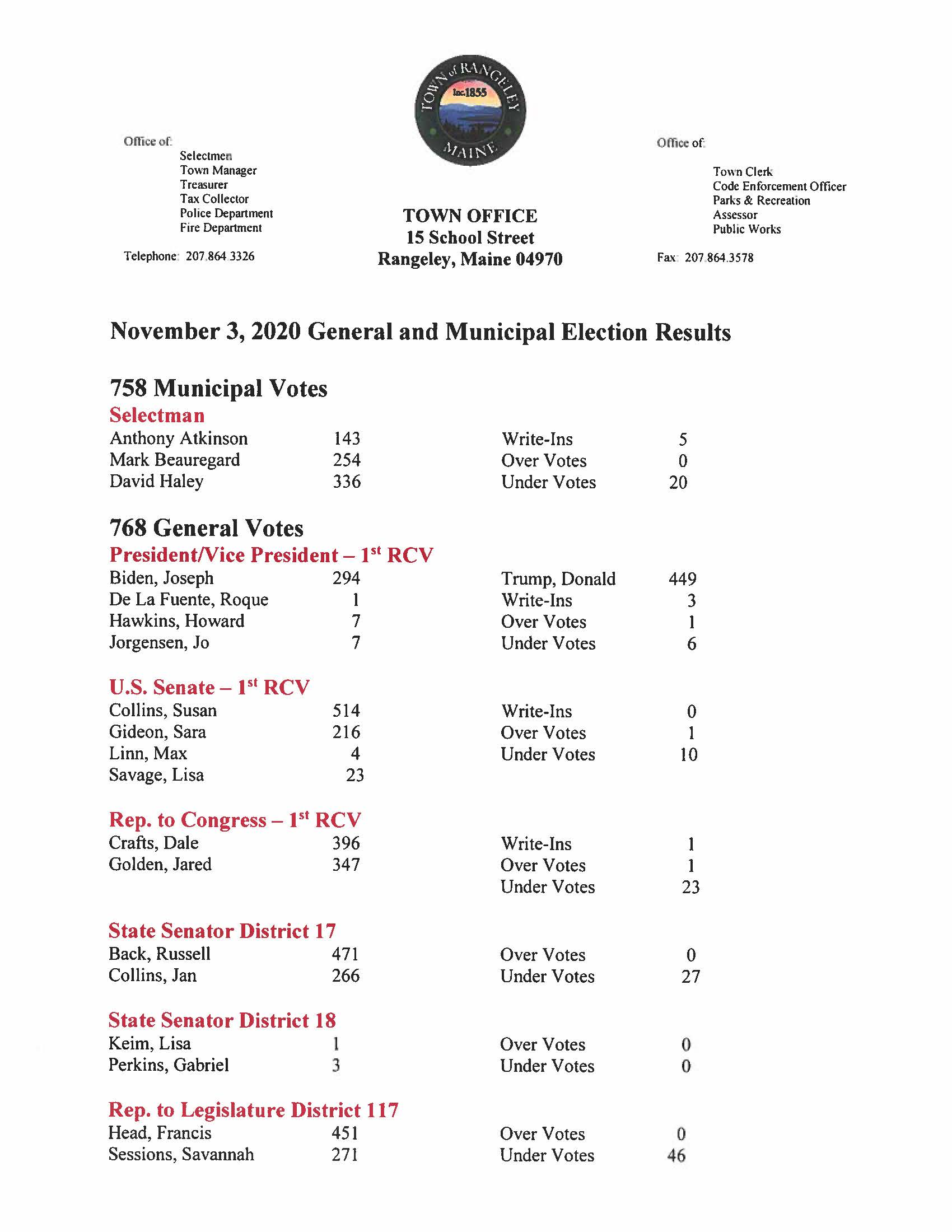 2020 General . Munipical Results_Page_1